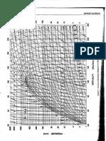 Ph Diagram - Ashrae