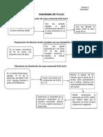 Diagrama Práctica 3 Lqgii