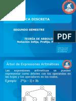 5.3 Arboles - Notación Prefija, Postfija