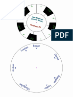Microsoft Word - CircleOfChurchModes