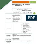 TEXTOS HUMANÍSTICOS TEORÍA Y PRÁCTICA.pdf