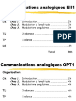 Communication Analogi