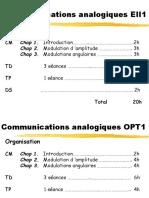 Communication Analogi