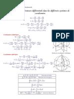 Résumés Sur Les Opérateurs Différentiels Dans Les Différents Systèmes de Coordonnées