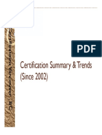 As q Certification Summary Trends