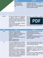 259841102-Ventajas-y-Desventajas-Modelos.pptx