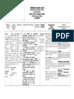 Cronograma Del Cheque
