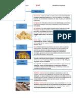 ALBAÑILERIA ESTRUCTURAL