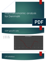 Macroeconomic Analysis for Denmark
