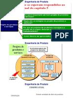 BELEZA 05-10-2017 Engenharia de Produto