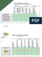 REGISTROS 2017  PROYECTOS DE APRENDIZAJE CONSOLIDADO DE NOTAS.xlsx