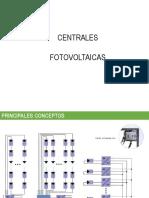 Centrales Fv
