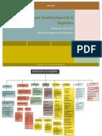 Ramificaciones-de-la-lingüística.docx