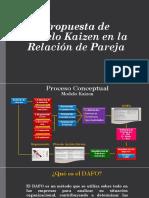 Análisis DAFO en La Organización Conyugalv2