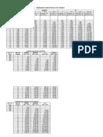 tarif PMUB Finale.pdf