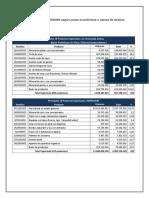 balanza comercia de bolivia  practico FINAl.docx