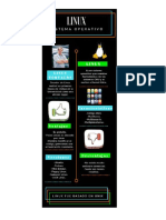 Infografia Linux