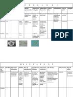 Cuadro Macro y Micro Algas