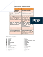 Lista de Carboidratos Complexos e Simples