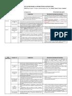 Precisiones Ambientales HT5215 KA JC FG 03.11.17