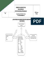 ALUR-Komunikasi-Dan-Koordinasi-Penanggungjawab-Program.doc