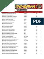 RESULTADOS DEL X COREMA 2 017 - PRIMER GRADO