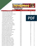RESULTADOS DEL X COREMA 2017 - PRIMER GRADO _INTERNO