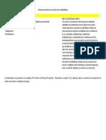 Mecanismo Básico de La Acción de Los Antibióticos