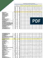 CRONOGRAMA DE ADQUISICION.xls