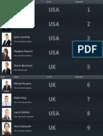 Kendo UI Grid Export