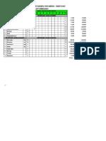 Inventaris Ruang baru + harga satuan