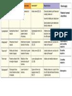 งานนำเสนอ2.pdf