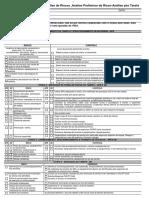 Analise Prelimir de Riscos- Analise de Riscos - Pós Tarefa. (5)