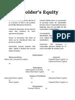 Shareholder Notes