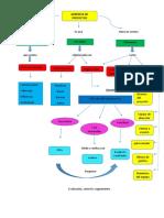 actividad 1 gerencia udes.pdf