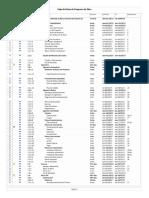 Hoja de Datos_Proyecto Construccion de Nave Industrial