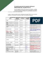 Certificados de Equipos Ptw 107