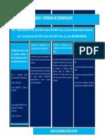 Diagrama de Bloques Fase 5 (UNAD)