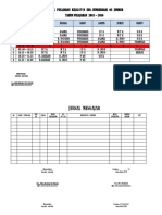 Jadwal Pelajaran Kelas IV b Sdn