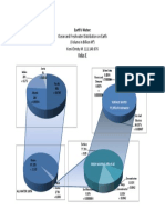 Water Distribution Hidrologi
