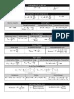 Thermodynamics Formulae Sheet