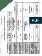 Manual Técnico OTIS OVF