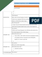 essay plan template