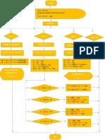 Diagrama de Flujo y Codificacion