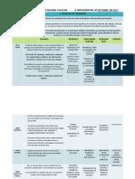 EGME MES DE OCTUBRE.pdf
