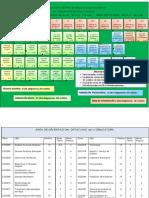 Mapa_IBI-03_2014.pdf