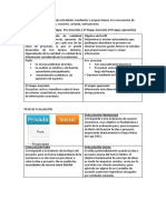 1 2 8 Formato Informe Estudiantes ESCO