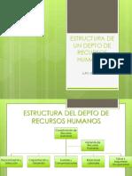Estructura de Un Depto de Recursos Humanos