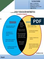 Esquema Gráfico educacion-pedagogía