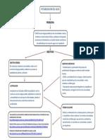 Mapa Conceptual Potabilizacion Del Agua (1)